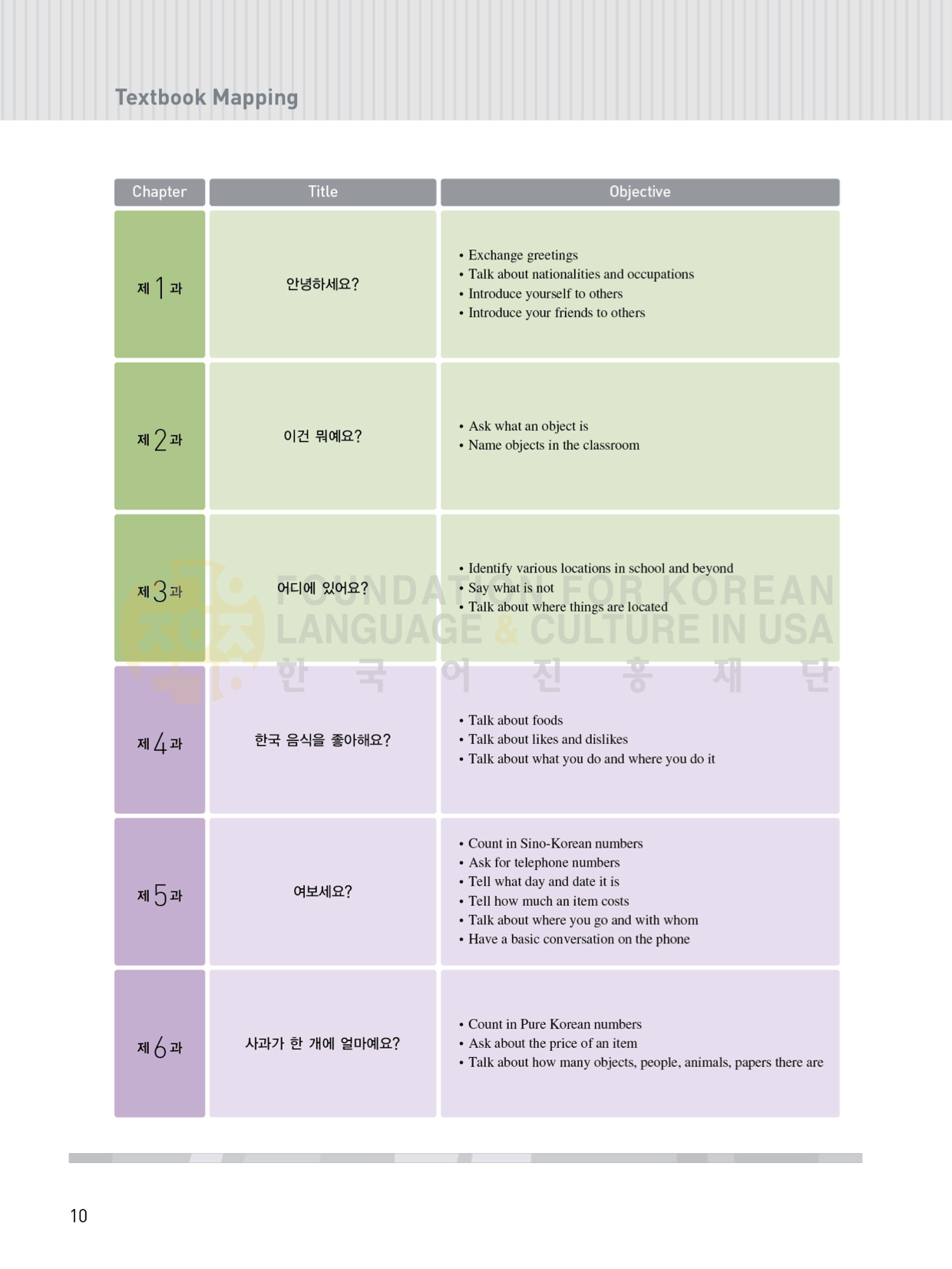 PUBLICATION > Dynamic Korean Series 1 페이지